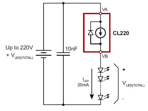 CL 220