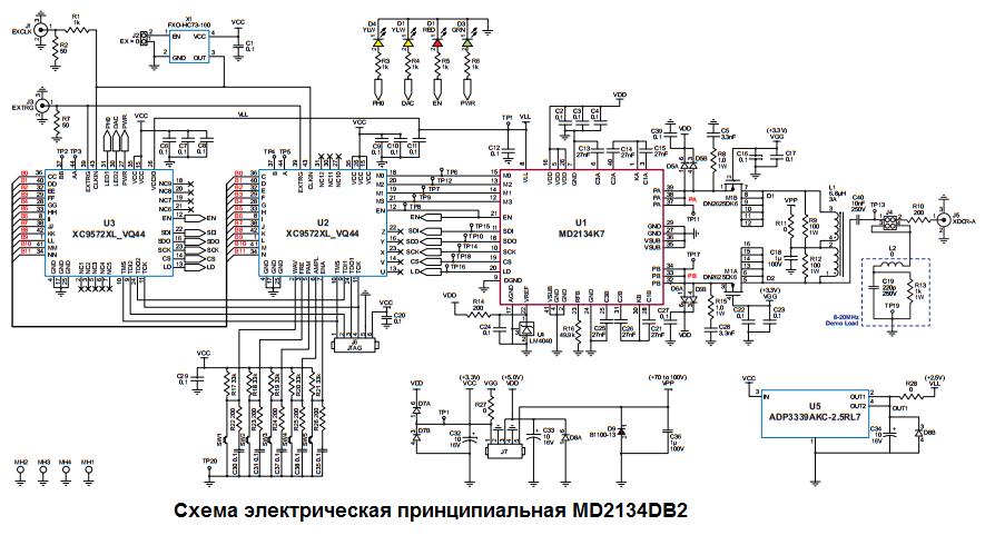 MD2134DB2