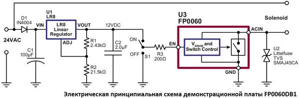 FP0060_Schema1